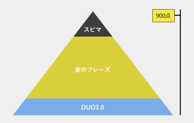 TOEIC単語帳のイメージ